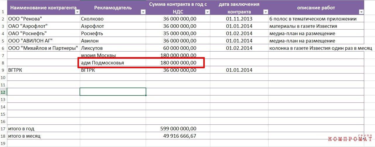 """Люцифер"" Габрелянов против олигарха Грудинина"