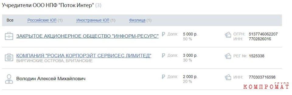 """""""Просто бизнес"""" Марата Загидуллова?"""