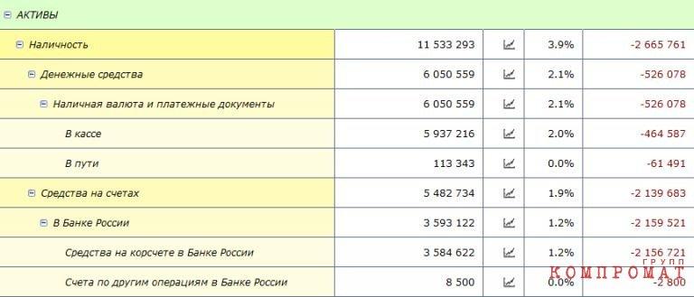 Банк Восточный банкрот... Что скажет главный банкодав Артем Аветисян?