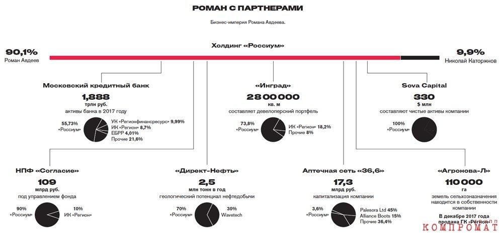 Московский кредитный банк центральный офис москва