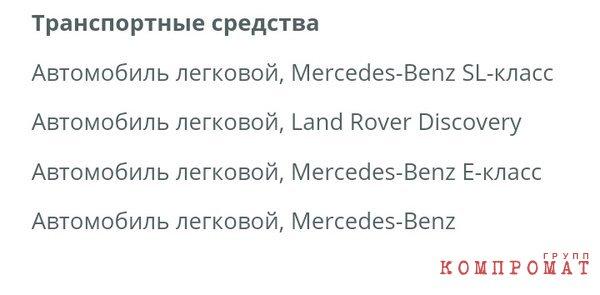 Как богато живёт Вера Чистова-заместитель председателя Счётной палаты РФ