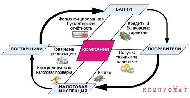 """""""Отрицательные капиталы"""" Валерия Ковалева"""