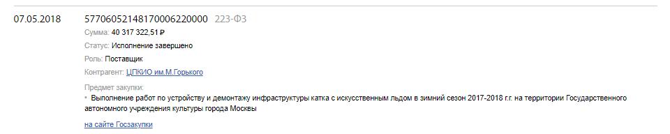 контракты РЛД