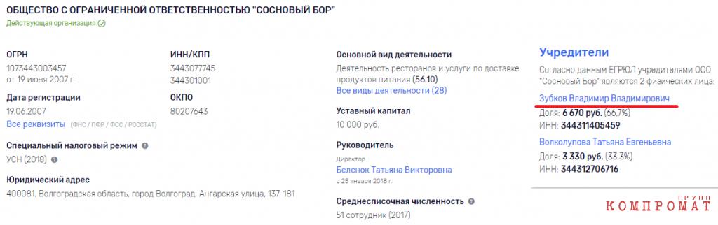 ООО Сосновый бор.png