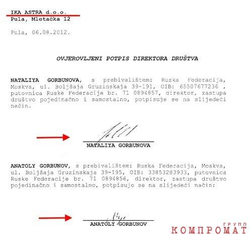 Хорватская дача Горбунова