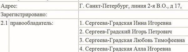 Владимир Путин стал Игорем Петровичем Сергеевым-Градским – по данным Росреестра