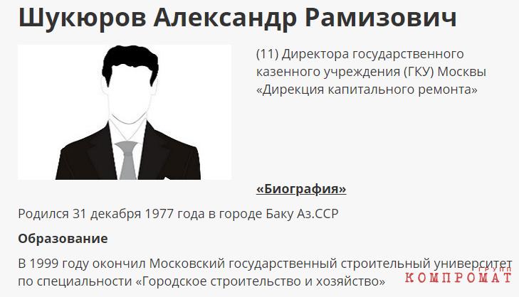Шукюров.png