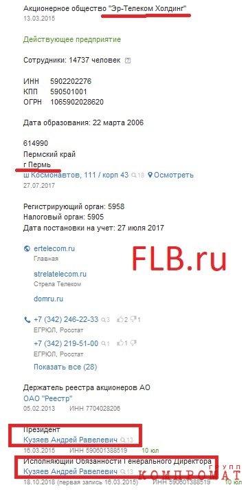 Карточка АО «Эр-Телеком Холдинг» № 1