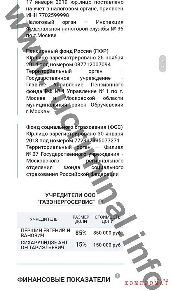 Газпром обложили тройным «тулупом»