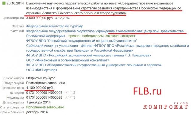 Объявление о проведении тендера, заказчик Ростуризм, ноябрь 2014