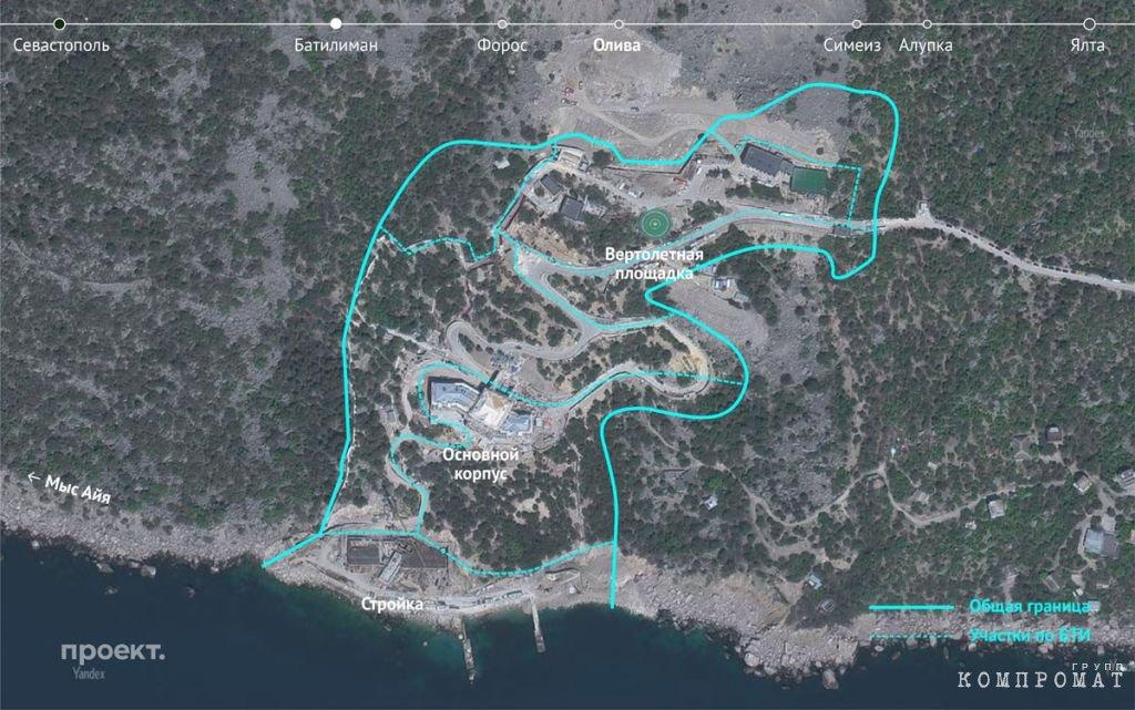 Примерный план территории дачи в урочище Батилиман