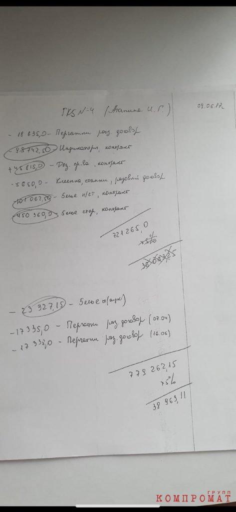 Хищения на семь миллиардов: врачебный картель под прикрытием