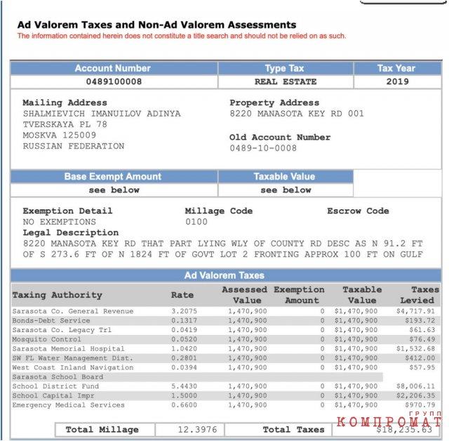 Налоговая декларация на дом по адресу 8220 Manasota key RD 001. Владельцем указан Имануилов Адинья
