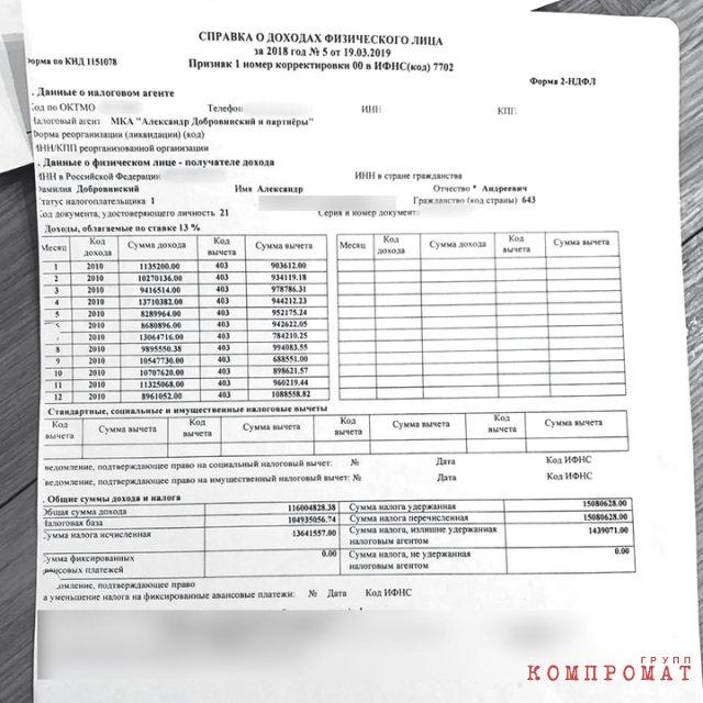 Этими документами адвокат сам загнал себя в ловушку
