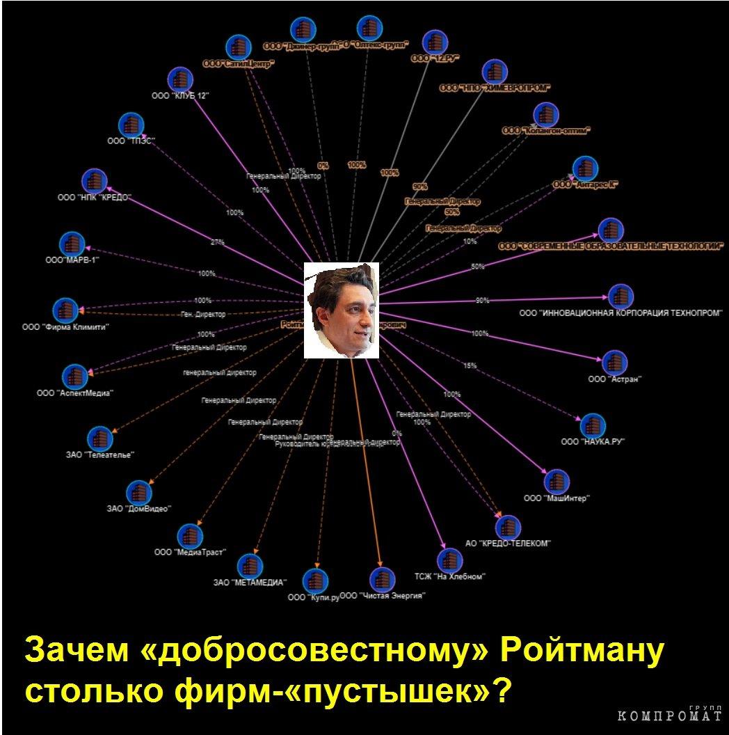 Остапа занесло в Крым? Мишустин послал? - «Общество»