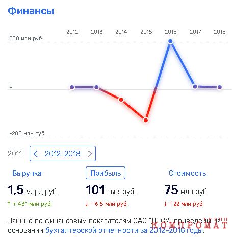 """""""Необузданная"""" семья Узденовых"""