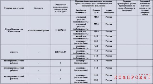 Декларация Константина Серова