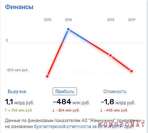 """За Мантурова, Чемезова и Ковальчуков """"отдуется"""" Костин?"""