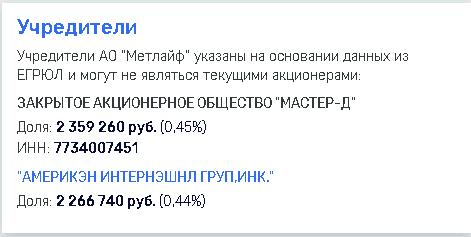 """""""Офшорное детище"""" братьев Хотимских?"""