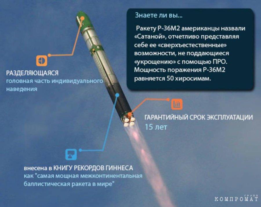 """Российская Р-36М """"Сатана"""" внесена в Книгу рекордов Гиннесса как """"самая мощная межконтинентальная ракета мира"""""""