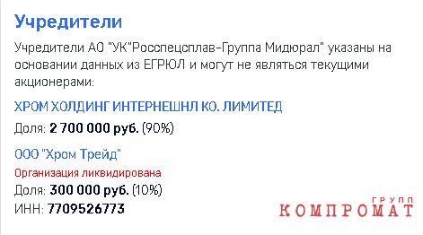 «Ферросговор» Вексельберга, Антипова и Гильварга?