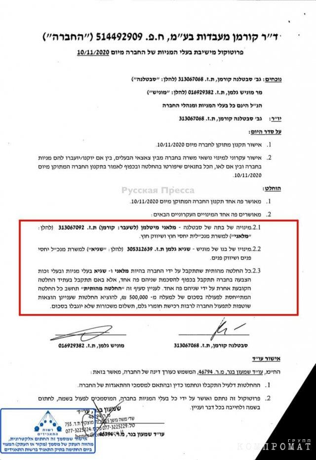 Документ о назначении директорами компании Мелани Мительман и Саги Гельмана
