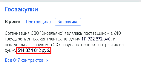 Алексея Цыденова «накрыло» мусором?