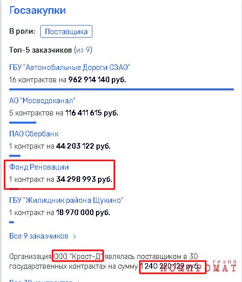 «Крост» Алексея Добашина «удружил» Хуснуллину и Собянину?