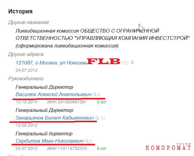 История ООО «УК ИнвестСтрой»