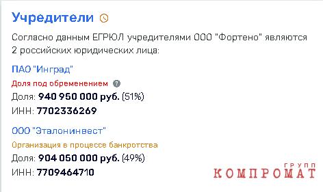 Вкладчики МКБ потеряют 50 млрд руб.?