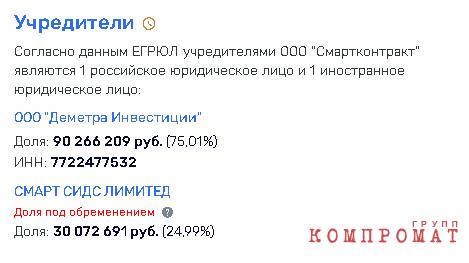 «Зерновой монстр» Александра Винокурова?