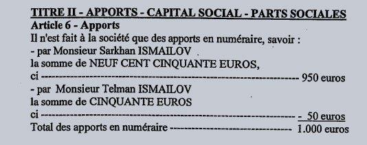 Сархан и Тельман Исмаиловы — владельцы французской компании S.C.I. Nahras